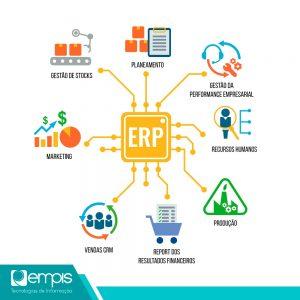 sistema de ERP